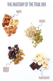 trail mix ingredients. Plain Trail Not All Trail Mixes Are Created Equal With This Tutorial On How To Build A On Trail Mix Ingredients D