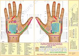 Reflexology Chart Vagus Nerve Body Reflexology News