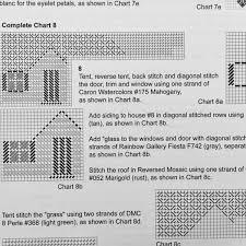 Caron Watercolours Chart Neighborhood Chart