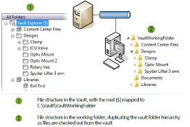 Autocad Mechanical Content Library Location Autocad