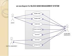 blood bank management system  including uml diagrams    class diagram