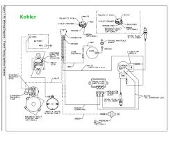 kohler generator wiring diagram sources kohler generator wiring diagram free kohler generator wiring diagram unique engine wiring kohler 20 hp