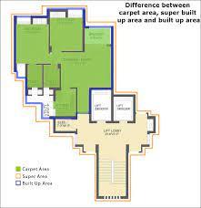 fsi carpet area built up area what