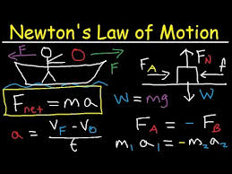 Laws Of Motion Examples Newtons First Law Of Motion Second Third Physics Practice Problems Examples