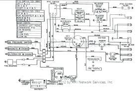 cub cadet wiring diagram wiring diagram for cub cadet cub cadet cub cadet wiring diagram wiring diagram for cub cadet zero turn the wiring diagram wiring diagram cub cadet wiring diagram