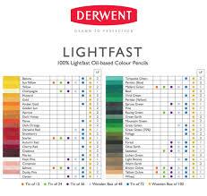 Derwent Lightfast 72 Set The Art Gear Guide