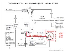 electrics landyzone land rover forum