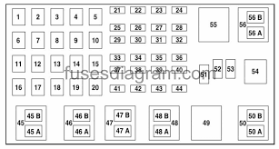fuses and relays box diagram ford ranger 2001 2009 fuse box diagram ford ranger 2001 2009 blok kapot 2