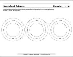32 Symbolic Electron Configuration Chart Aluminum