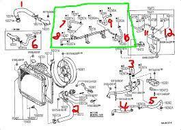 1995 toyota 3vze engine diagram • descargar com toyota 3vze engine diagram coolant wiring diagram used