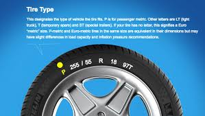 Light Truck Tyre Load Rating Chart How To Find Tire Size On Your Car Michelin Michelin