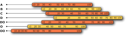 Shore D Hardness Chart Mid West Innovators Durometer Measures The Hardness Of