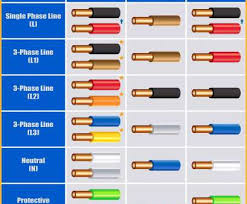 electrical wire colors in usa fantastic german wiring diagram electrical wire colors in usa most funky electrical wiring colours image electrical circuit rh suaiphone