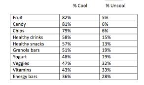 Balanced Diet Chart For 12 Year Boy Healthy Food Diet Plan