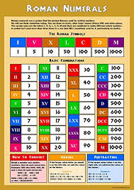 Roman Numerals Conversion Chart Learn Roman Numerals Childrens Wall Chart Educational Childs