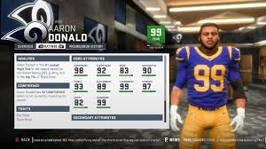 La Rams Depth Chart 2018 Madden 19 Los Angeles Rams Player Ratings Roster Depth