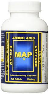 Master Amino Acid Pattern