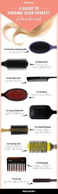 Your Perfect Hair Style everything you need to know to find your perfect hairbrush hair 2173 by stevesalt.us