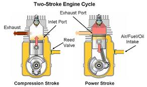 piston engine power plants two stroke engine cycle