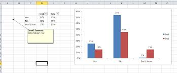 Excel Chart Ignore Blank Axis Labels Creating A Chart In Excel That Ignores N A Or Blank Cells