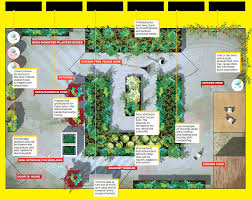 Small Picture 15 best Community Garden Plot Design Alfa img Showing