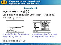 use a graphing calculator enter log x 70 as y1 and 2log