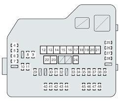 2014 toyota corolla fuse box diagram wiring diagram toolbox 2014 highlander fuse diagram wiring diagram new 2014 toyota corolla fuse box diagram