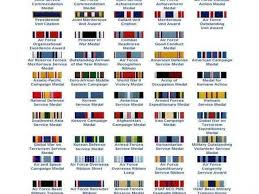 Thorough Pay Chart For The Navy Military Army Navy Pay Chart