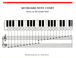 Piano Note Chart - Beste.globalaffairs.co