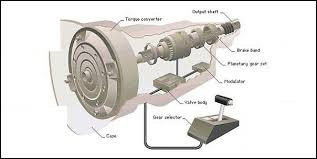 transmission transaxle auto repair help transmission chart
