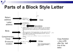 Memorandums And Letters Powerpoint Memorandums And Letters Powerpoint