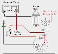 jeep starter wiring wiring diagram completed jeep starter wiring wiring diagram compilation 2005 jeep liberty starter wiring diagram jeep starter wiring