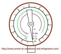 Ac Manifold Pressure Chart How To Use Hvac Gauges