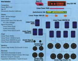 old school spl competition vehicles system diagram