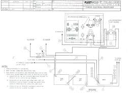 fleetwood motorhome wiring diagram mrjcollegeumbraj org fleetwood motorhome wiring diagram best wiring diagram battery and bright in best wiring diagram fleetwood southwind