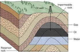 Image result for petroleum geology