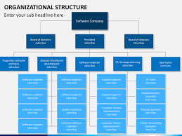 Structure Chart In Software Engineering Ppt Organizational Structure