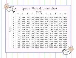 Lbs To Grams Conversion Chart Grames To Pounds