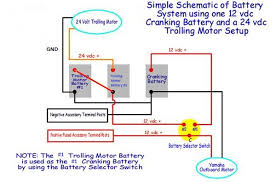 can i jump start from 24volt system the hull truth boating motorguide 24 volt trolling motor wiring diagram at 12 24 Trolling Motor Wiring Diagram