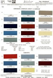 Pin On Auto Paint Colors Codes