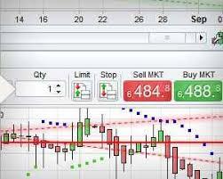 Ig Pro Real Time Charts Prorealtime Trading Platform