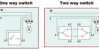 stunning 3 gang light switch wiring diagram ideas images for One Way Wiring Diagram wiring a 2 gang 1 way light switch diagram wiring diagram one way light switch wiring diagram