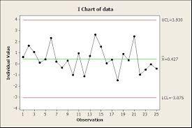 Automating Metrics Modifying Charts And Saving To Web