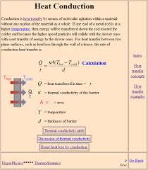 hyperphysics 4 gif
