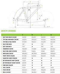 Quick Carbon 2 Cannondale Bicycles
