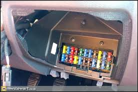 ford fiesta zetec 2007 fuse box location portrayal charming sized s ford fiesta fuse box layout ford fiesta zetec 2007 fuse box location portrayal charming sized s reduced view full si