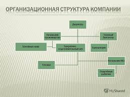 Презентация на тему Курсовая работа Цель изучение  8 Директор Начальник производства