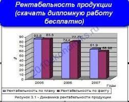 Рентабельность продукции скачать дипломную работу бесплатно В  saved from