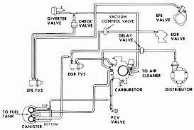 kawasaki prairie 300 carb diagram polaris sportsman 400 carb Residential Electrical Wiring Diagrams at Htdx100em Wiring Diagram Filetype Pdf
