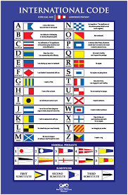 Phonetic alphabet lists with numbers and pronunciations for telephone and radio use. Intl Code Flag Symbols Jpg 1304 1984 Flag Code Nautical Flags Signal Flags